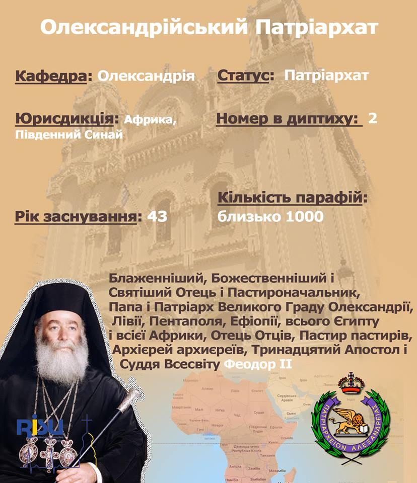 Олександрійський Патріарх