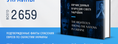 Book of Righteous Among the Nations of Ukraine to be published on the occasion of the Babyn Yar 80th anniversary