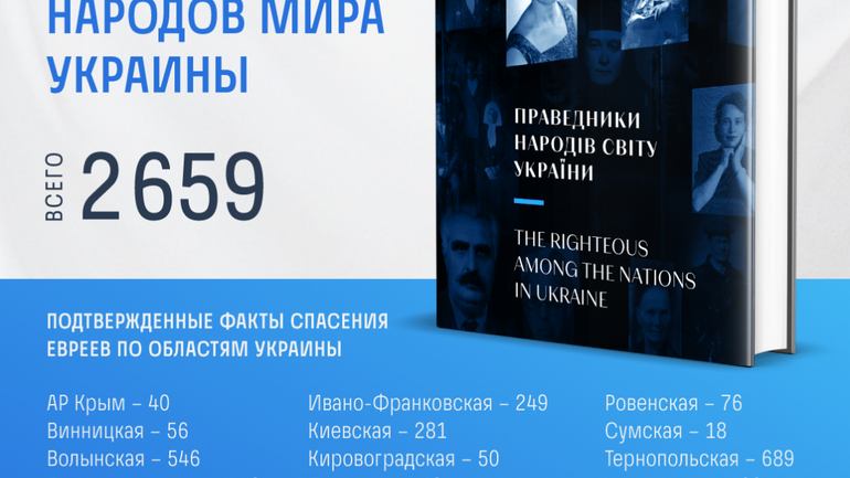 Book of Righteous Among the Nations of Ukraine to be published on the occasion of the Babyn Yar 80th anniversary - фото 1